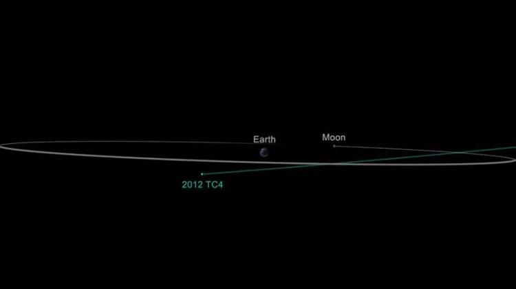 NASA: Dünyanın yakınından göktaşı geçti
