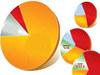 Son araştırmada partilerin oy oranları